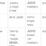 screenshot-narkisim.org 2015-06-23 09-13-40